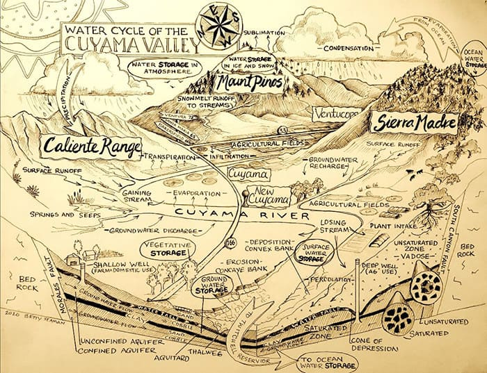 Cuyama Valley Map - Quail Springs